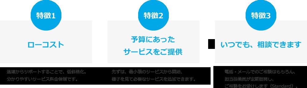 pic-tokucho-unyo